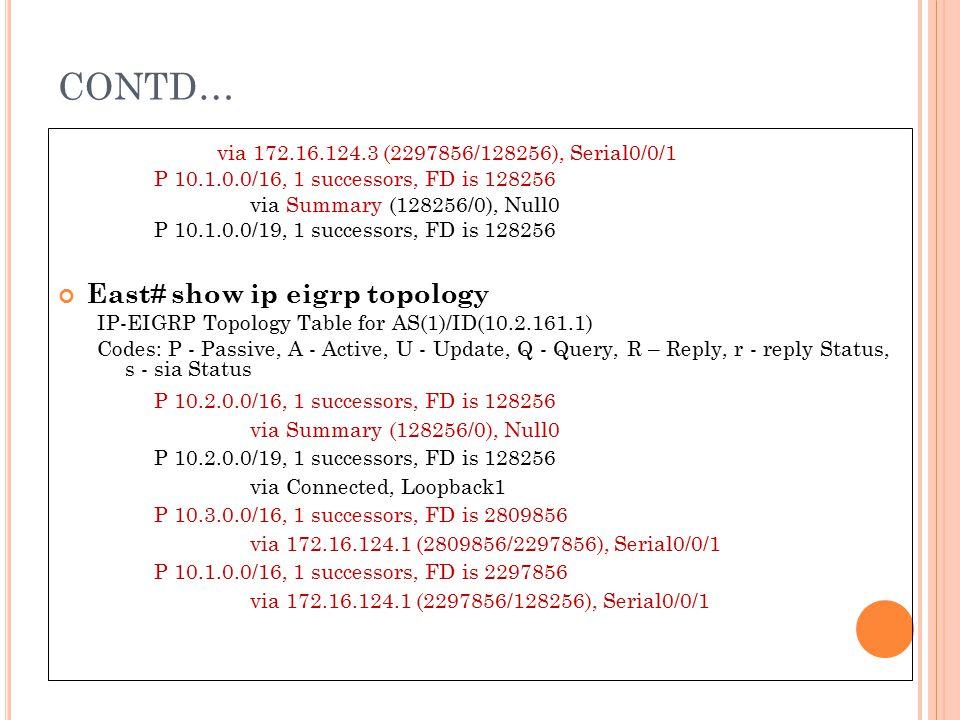 CONTD… via 172.16.124.3 (2297856/128256), Serial0/0/1 P 10.1.0.0/16, 1 successors, FD is 128256 via Summary (128256/0), Null0 P 10.1.0.0/19, 1 success