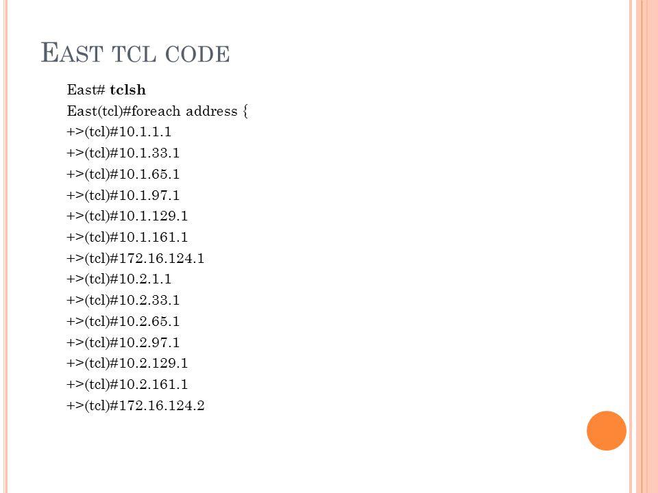 E AST TCL CODE East# tclsh East(tcl)#foreach address { +>(tcl)#10.1.1.1 +>(tcl)#10.1.33.1 +>(tcl)#10.1.65.1 +>(tcl)#10.1.97.1 +>(tcl)#10.1.129.1 +>(tc