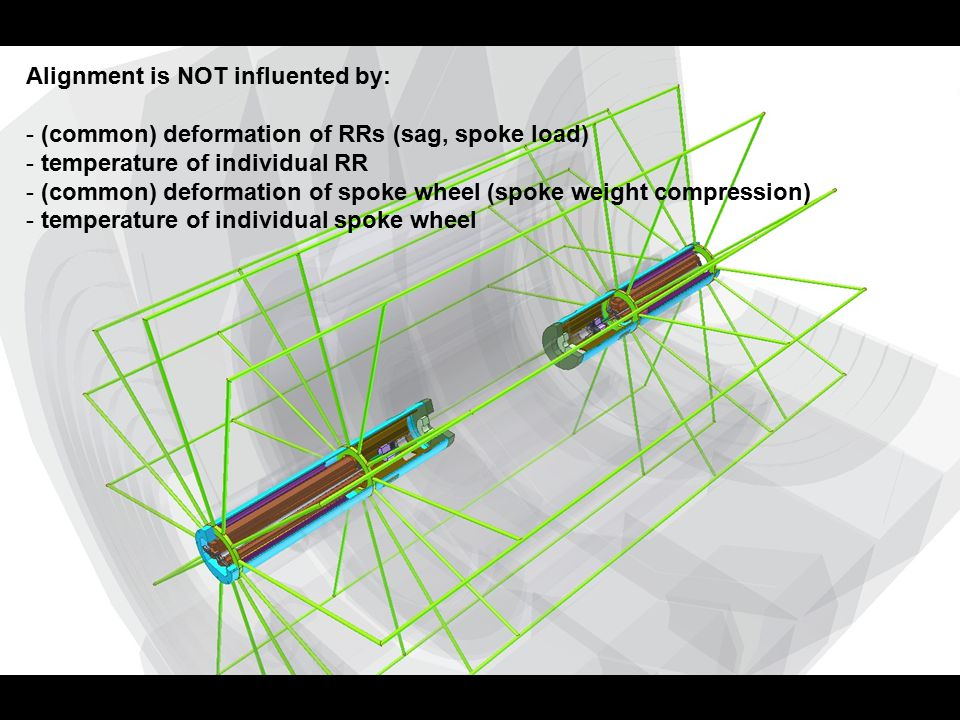 Alignment is NOT influented by: - (common) deformation of RRs (sag, spoke load) - temperature of individual RR - (common) deformation of spoke wheel (spoke weight compression) - temperature of individual spoke wheel