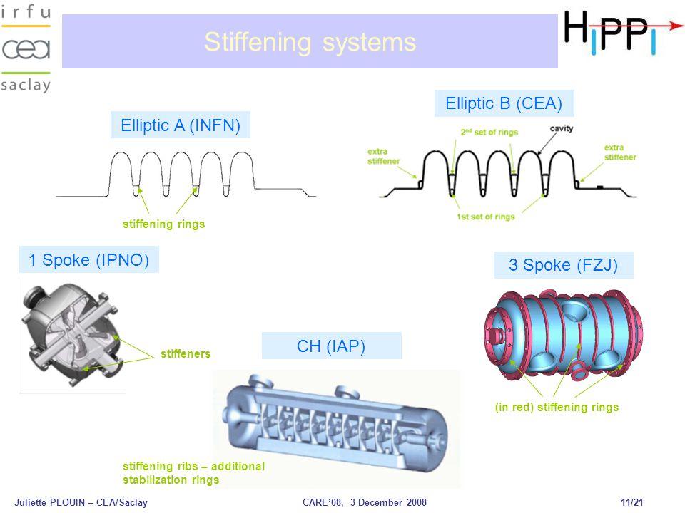 Juliette PLOUIN – CEA/SaclayCARE'08, 3 December 2008 11/21 Stiffening systems Elliptic A (INFN) stiffening rings Elliptic B (CEA) stiffeners 1 Spoke (IPNO) (in red) stiffening rings 3 Spoke (FZJ) CH (IAP) stiffening ribs – additional stabilization rings