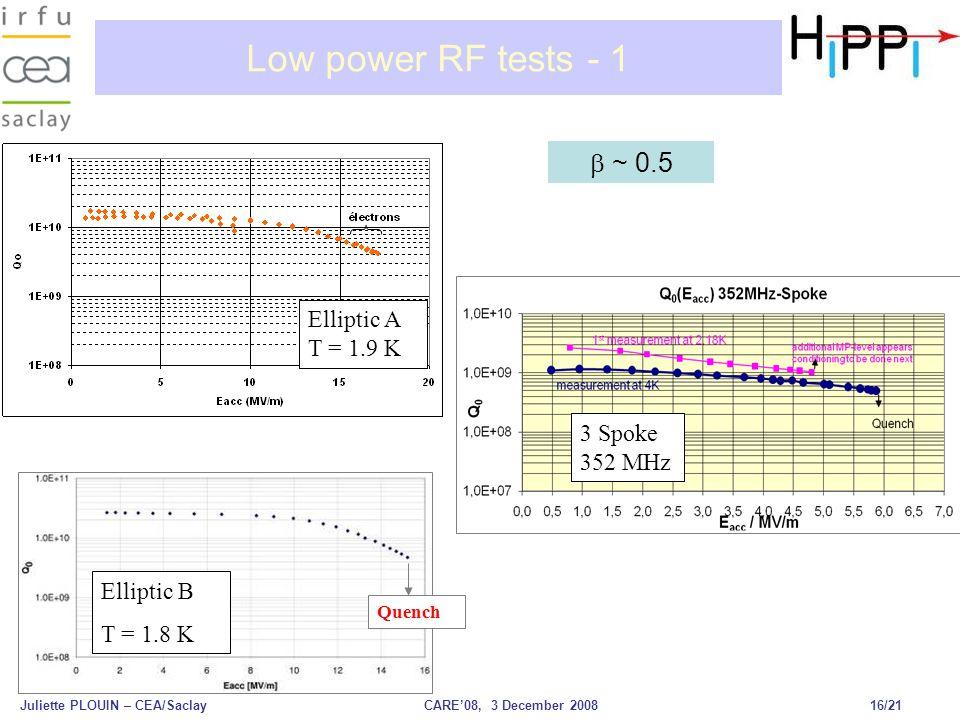 Juliette PLOUIN – CEA/SaclayCARE'08, 3 December 2008 16/21 Low power RF tests - 1 Elliptic A T = 1.9 K Quench Elliptic B T = 1.8 K 3 Spoke 352 MHz  ~ 0.5