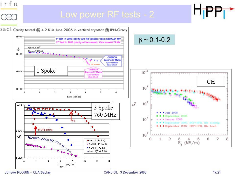 Juliette PLOUIN – CEA/SaclayCARE'08, 3 December 2008 17/21 Low power RF tests - 2 CH 3 Spoke 760 MHz  ~ 0.1-0.2 1 Spoke