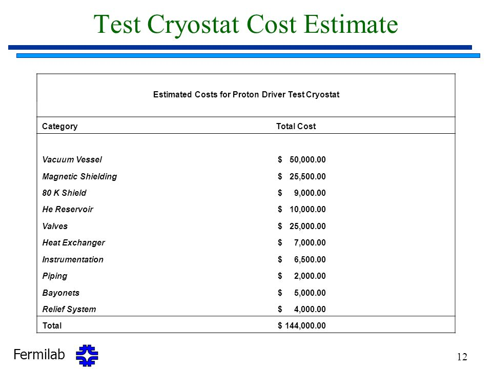 Fermilab 12 Test Cryostat Cost Estimate Estimated Costs for Proton Driver Test Cryostat CategoryTotal Cost Vacuum Vessel $ 50,000.00 Magnetic Shielding $ 25,500.00 80 K Shield $ 9,000.00 He Reservoir $ 10,000.00 Valves $ 25,000.00 Heat Exchanger $ 7,000.00 Instrumentation $ 6,500.00 Piping $ 2,000.00 Bayonets $ 5,000.00 Relief System $ 4,000.00 Total $ 144,000.00
