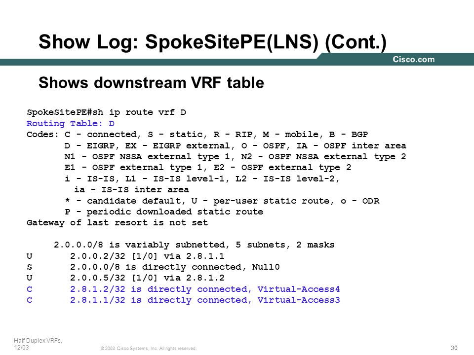 30 © 2003 Cisco Systems, Inc. All rights reserved. Half Duplex VRFs, 12/03 Show Log: SpokeSitePE(LNS) (Cont.) SpokeSitePE#sh ip route vrf D Routing Ta