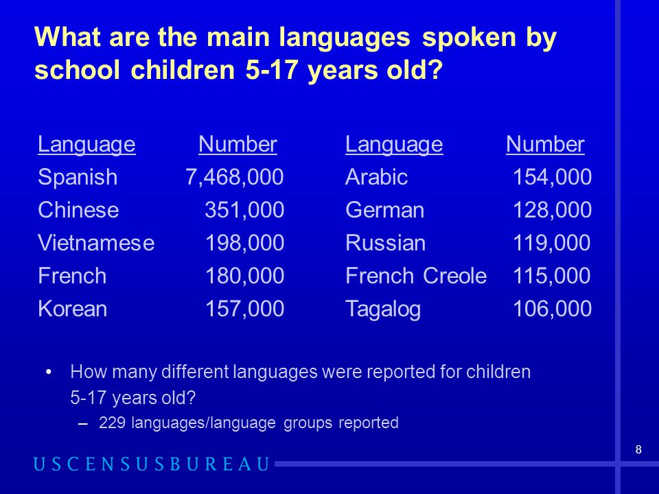 8 What are the main languages spoken by school children 5-17 years old.