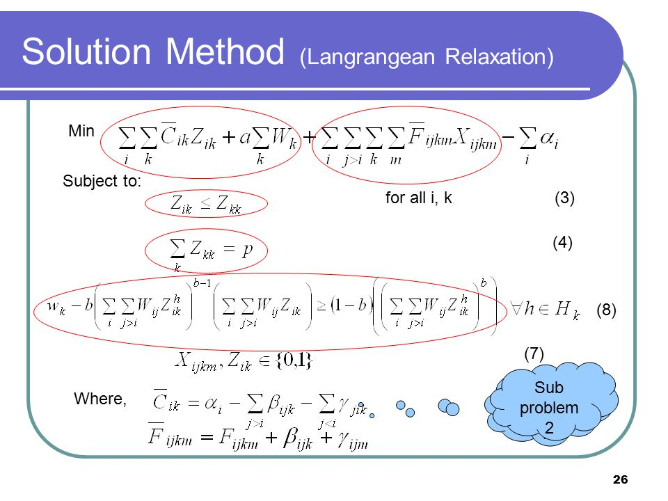 26 Solution Method (Langrangean Relaxation) Subject to: for all i, k (3) (4) Min Where, (8) (7) Sub problem 1 Sub problem 2