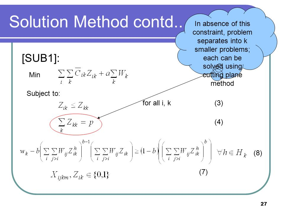 27 Solution Method contd..