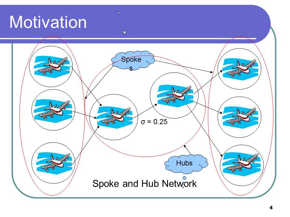 4 Spoke and Hub Network σ = 0.25 Spoke s Hubs