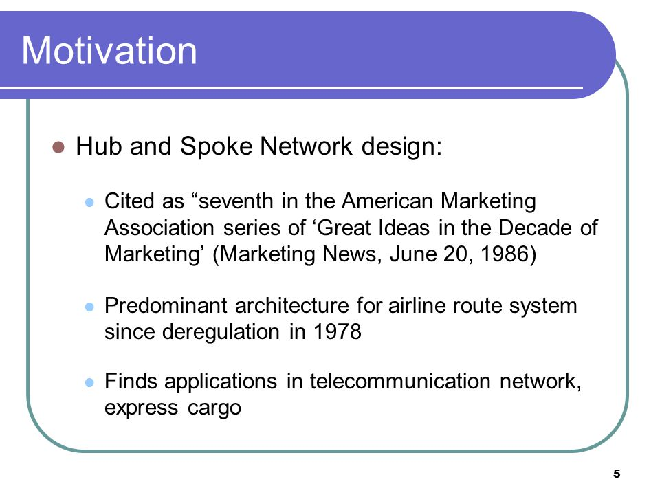 5 Motivation Hub and Spoke Network design: Cited as seventh in the American Marketing Association series of 'Great Ideas in the Decade of Marketing' (Marketing News, June 20, 1986) Predominant architecture for airline route system since deregulation in 1978 Finds applications in telecommunication network, express cargo