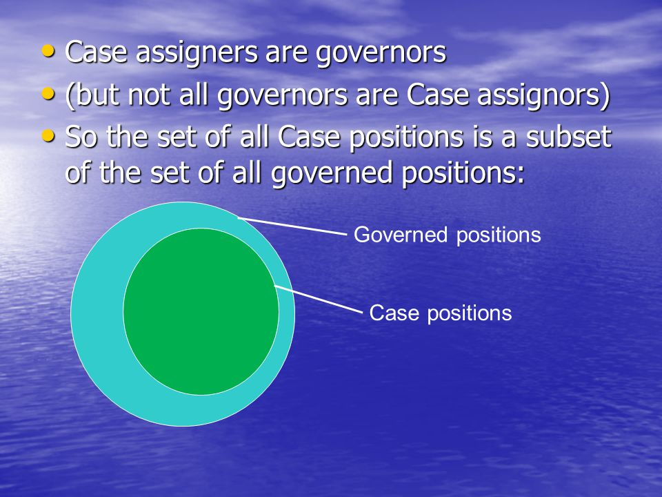 Case assigners are governors Case assigners are governors (but not all governors are Case assignors) (but not all governors are Case assignors) So the set of all Case positions is a subset of the set of all governed positions: So the set of all Case positions is a subset of the set of all governed positions: Governed positions Case positions