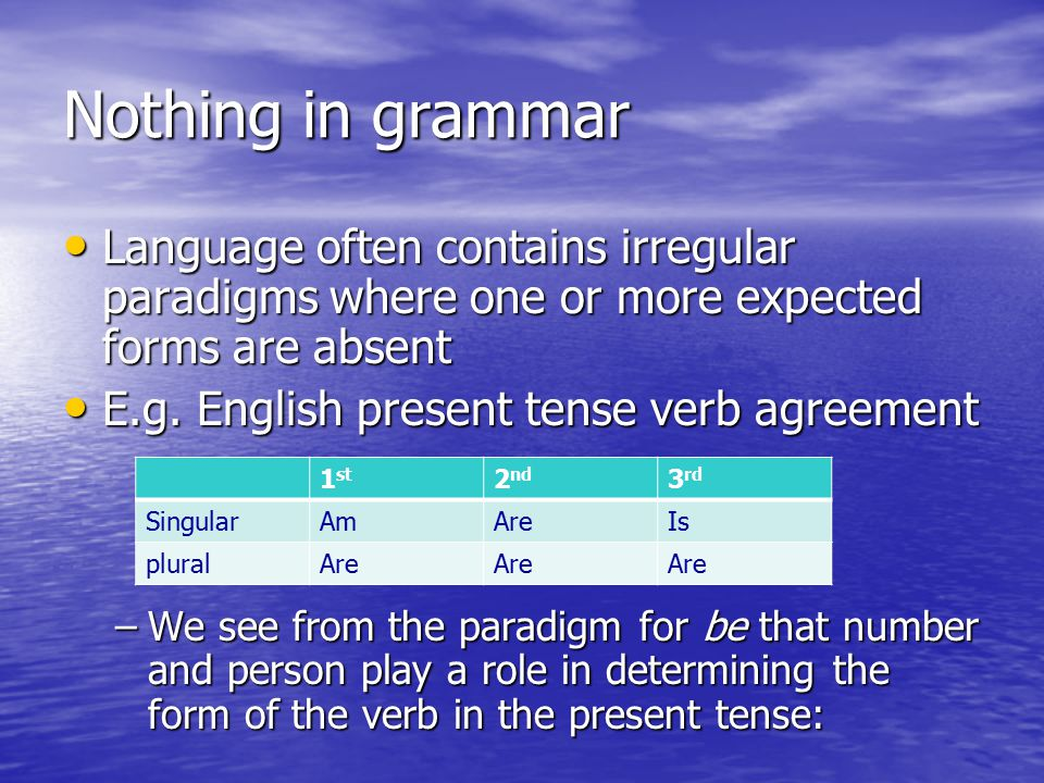But other verbs do not show the same pattern But other verbs do not show the same pattern The only form which shows any agreement is the 3 rd person singular The only form which shows any agreement is the 3 rd person singular Two choices: Two choices: –Assume that there is no verbal agreement except for 3 rd person singular and for 1 st, 2 nd and 3 rd person singular with the verb be –Assume that there is a complete set of verbal agreements, only most of them are realised by a null morpheme The second choice is the one usually made as it makes the system more regular The second choice is the one usually made as it makes the system more regular 1 st 2 nd 3 rd SingularSmile Smiles PluralSmile