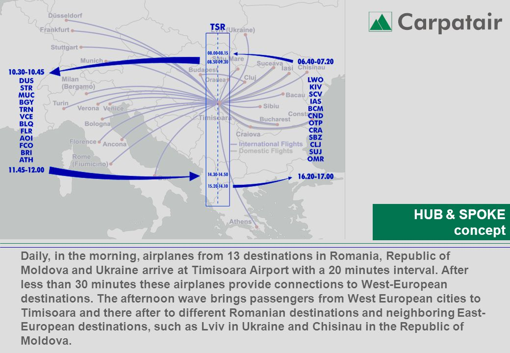 Daily, in the morning, airplanes from 13 destinations in Romania, Republic of Moldova and Ukraine arrive at Timisoara Airport with a 20 minutes interval.