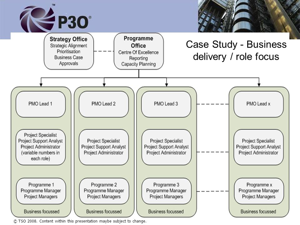 © TSO 2008. Content within this presentation maybe subject to change. Case Study - Business delivery / role focus
