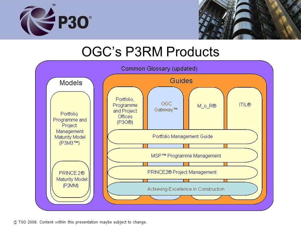 © TSO 2008. Content within this presentation maybe subject to change. OGC's P3RM Products