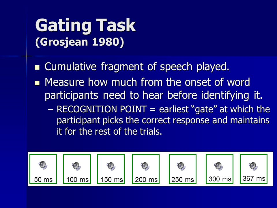Gating Task (Grosjean 1980) Cumulative fragment of speech played. Cumulative fragment of speech played. Measure how much from the onset of word partic