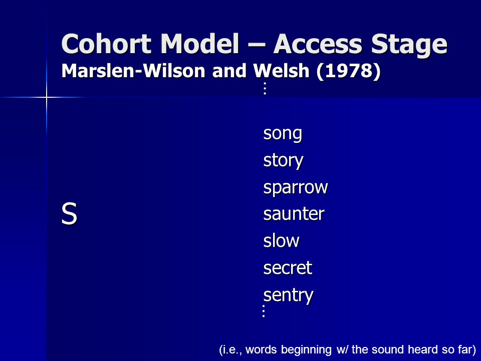 Cohort Model – Access Stage Marslen-Wilson and Welsh (1978) Ssongstorysparrowsaunterslowsecretsentry...