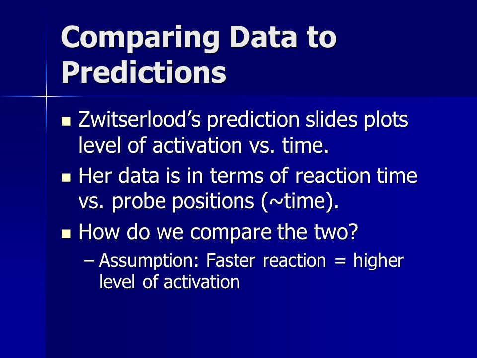 Comparing Data to Predictions Zwitserlood's prediction slides plots level of activation vs.