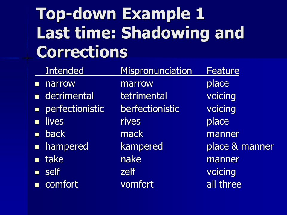 Top-down Example 1 Last time: Shadowing and Corrections IntendedMispronunciationFeature narrowmarrowplace narrowmarrowplace detrimentaltetrimentalvoicing detrimentaltetrimentalvoicing perfectionisticberfectionisticvoicing perfectionisticberfectionisticvoicing livesrivesplace livesrivesplace backmackmanner backmackmanner hamperedkamperedplace & manner hamperedkamperedplace & manner takenakemanner takenakemanner selfzelfvoicing selfzelfvoicing comfortvomfortall three comfortvomfortall three