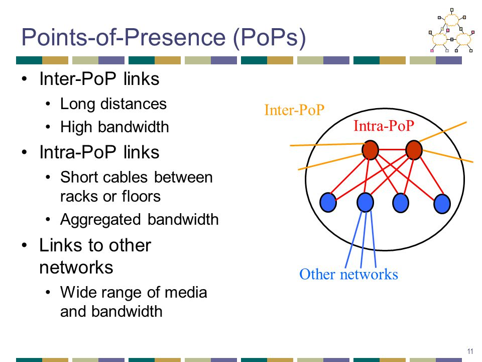 Points-of-Presence (PoPs) Inter-PoP links Long distances High bandwidth Intra-PoP links Short cables between racks or floors Aggregated bandwidth Links to other networks Wide range of media and bandwidth Intra-PoP Other networks Inter-PoP 11