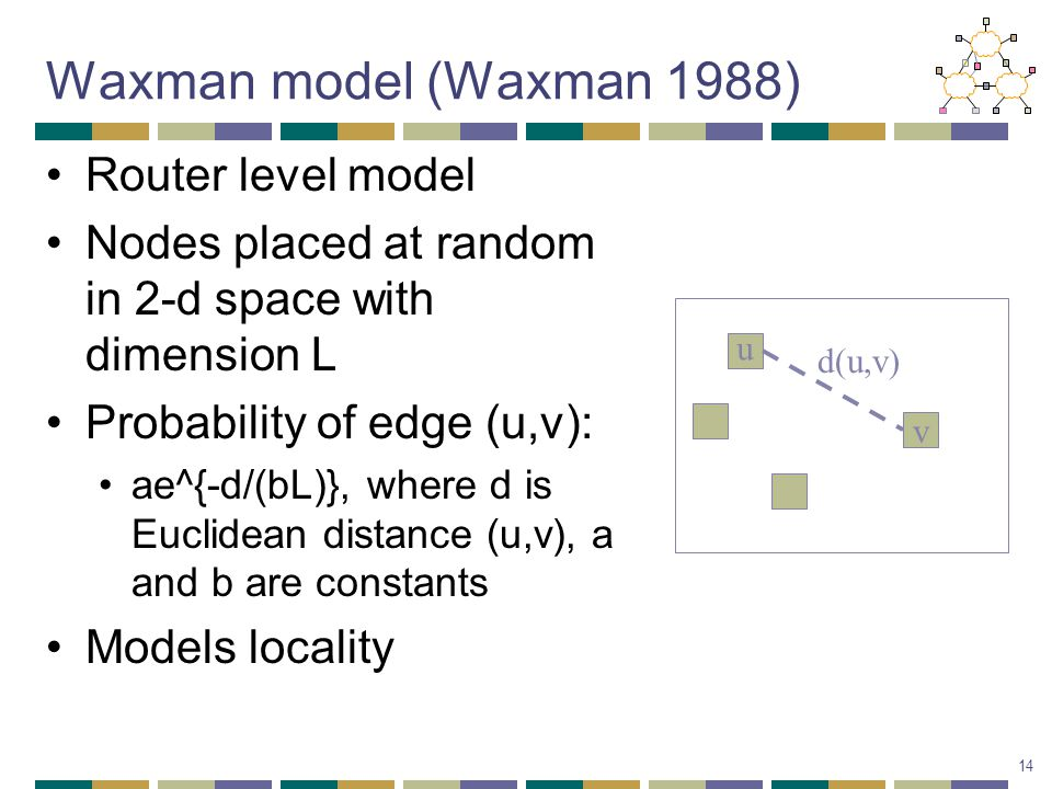 Waxman model (Waxman 1988) Router level model Nodes placed at random in 2-d space with dimension L Probability of edge (u,v): ae^{-d/(bL)}, where d is