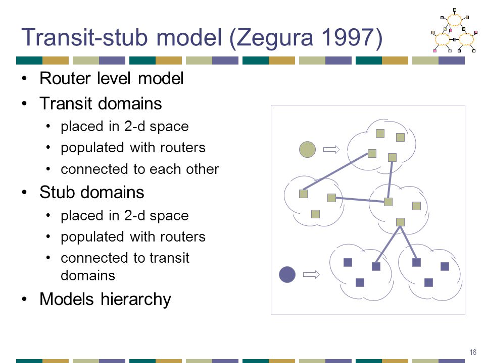 Transit-stub model (Zegura 1997) Router level model Transit domains placed in 2-d space populated with routers connected to each other Stub domains placed in 2-d space populated with routers connected to transit domains Models hierarchy 16