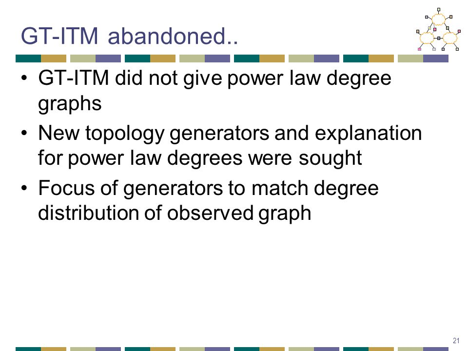 GT-ITM abandoned..