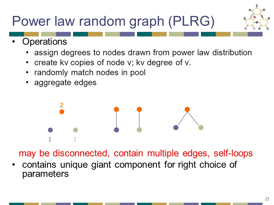 Power law random graph (PLRG) Operations assign degrees to nodes drawn from power law distribution create kv copies of node v; kv degree of v.