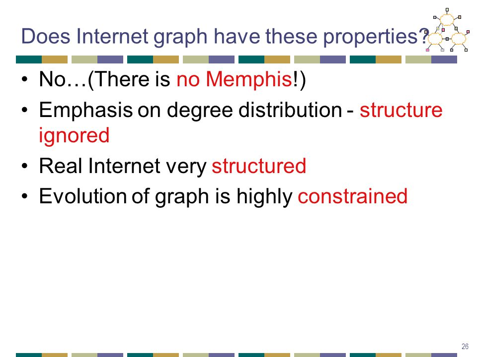 Does Internet graph have these properties.