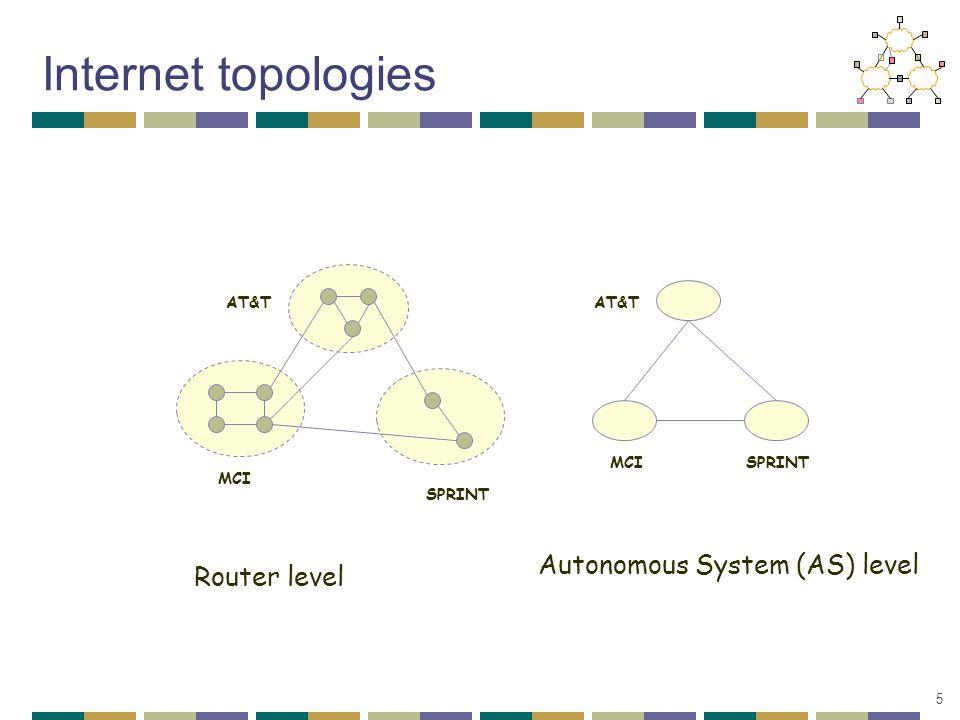 Internet topologies AT&T SPRINT MCI AT&T MCISPRINT Router level Autonomous System (AS) level 5