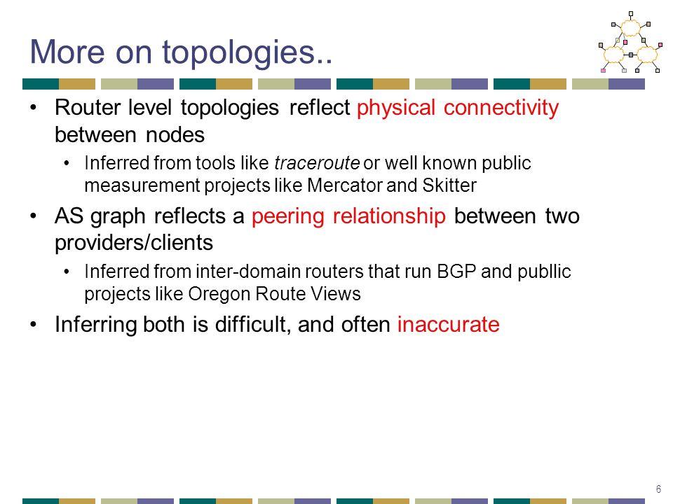 More on topologies..