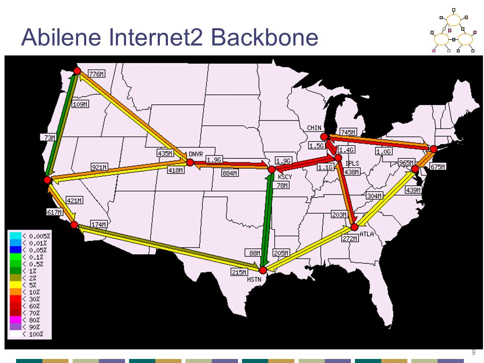 Abilene Internet2 Backbone 9