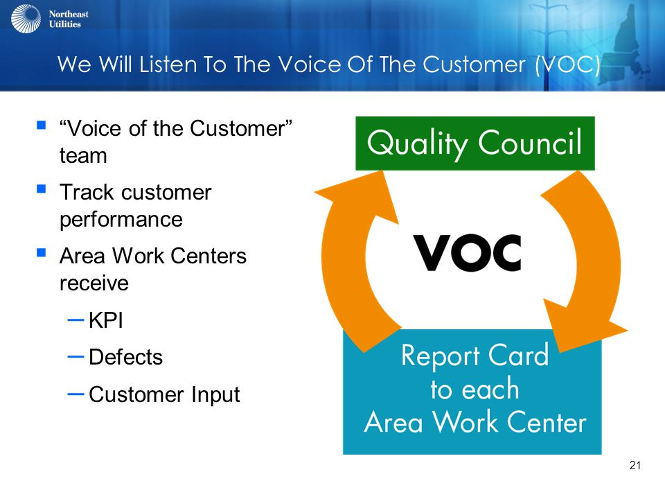 """21 We Will Listen To The Voice Of The Customer (VOC)  """"Voice of the Customer"""" team  Track customer performance  Area Work Centers receive – KPI – D"""