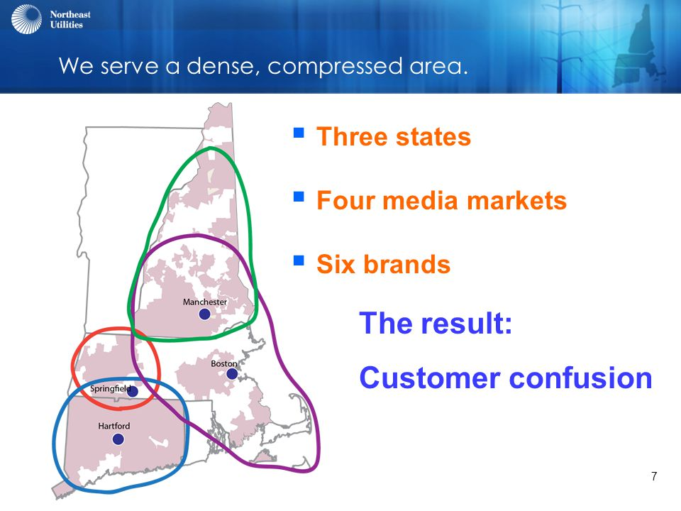 7 We serve a dense, compressed area.  Three states  Four media markets  Six brands The result: Customer confusion