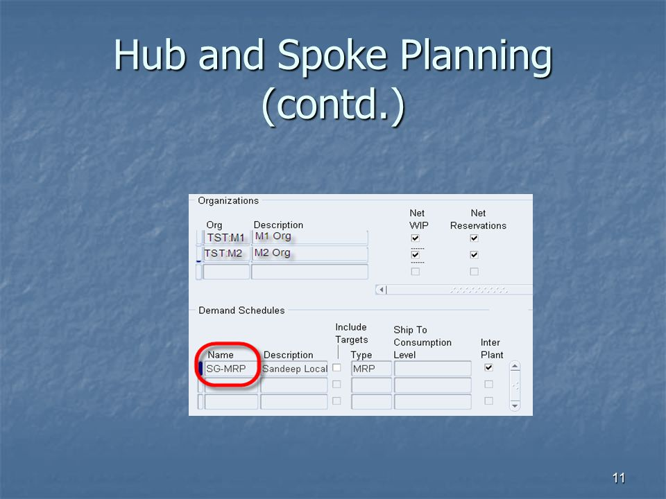 Hub and Spoke Planning (contd.) 11