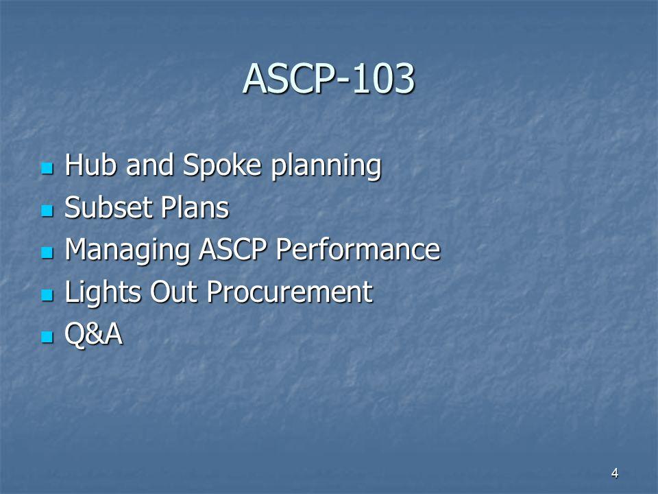 4 ASCP-103 Hub and Spoke planning Hub and Spoke planning Subset Plans Subset Plans Managing ASCP Performance Managing ASCP Performance Lights Out Proc