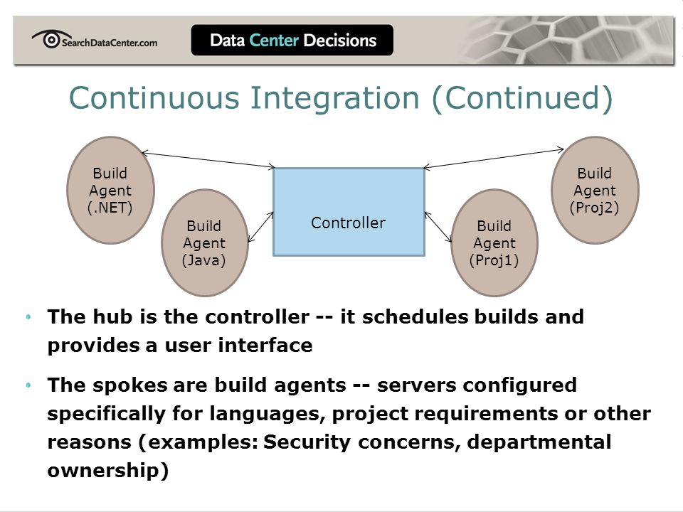 The hub is the controller -- it schedules builds and provides a user interface The spokes are build agents -- servers configured specifically for languages, project requirements or other reasons (examples: Security concerns, departmental ownership) Controller Build Agent (Java) Build Agent (Proj1) Build Agent (.NET) Build Agent (Proj2) Continuous Integration (Continued)