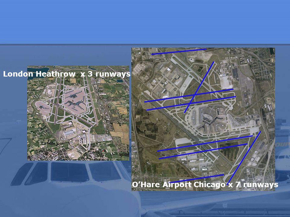 O'Hare Airport Chicago x 7 runways London Heathrow x 3 runways