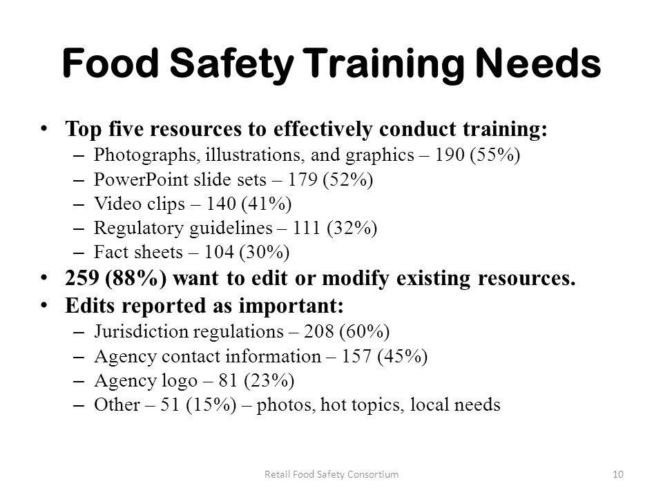 Food Safety Training Needs Top five resources to effectively conduct training: – Photographs, illustrations, and graphics – 190 (55%) – PowerPoint slide sets – 179 (52%) – Video clips – 140 (41%) – Regulatory guidelines – 111 (32%) – Fact sheets – 104 (30%) 259 (88%) want to edit or modify existing resources.
