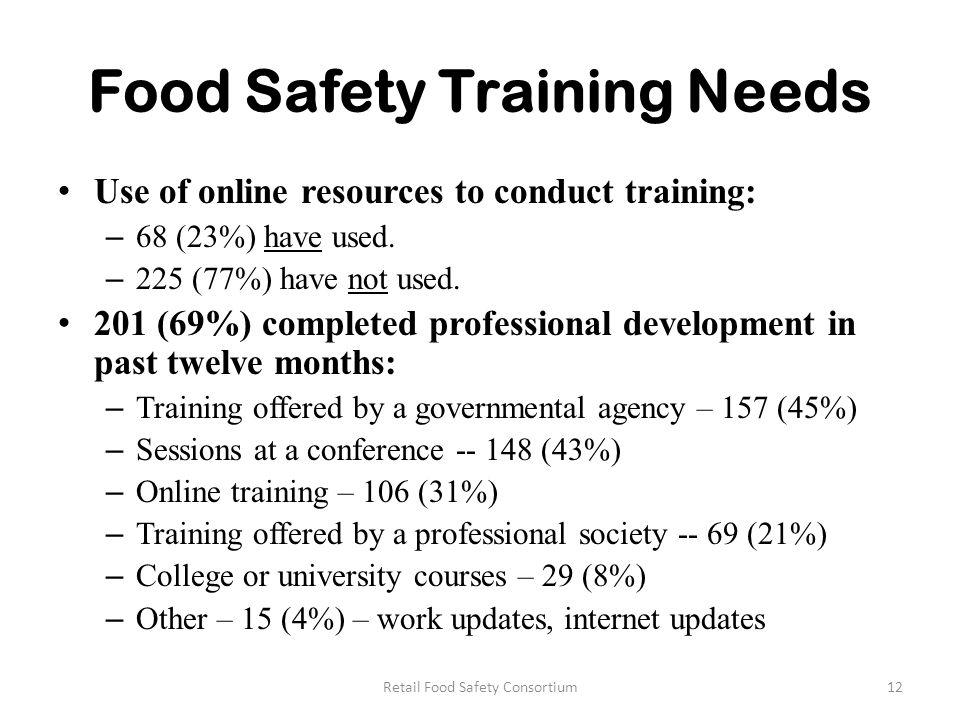 Food Safety Training Needs Use of online resources to conduct training: – 68 (23%) have used.
