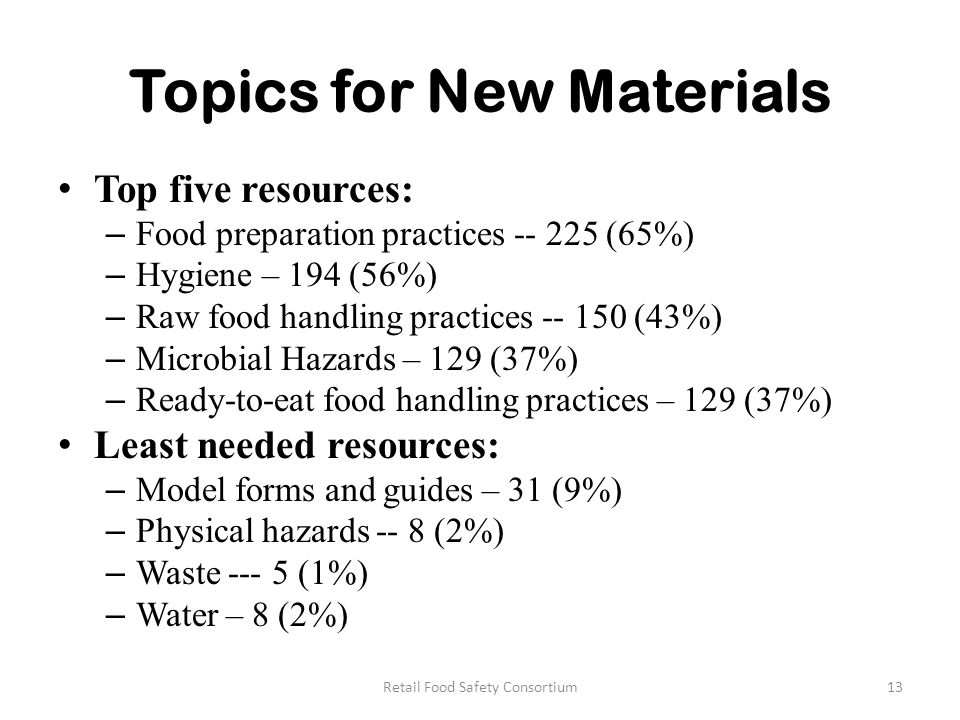 Topics for New Materials Top five resources: – Food preparation practices -- 225 (65%) – Hygiene – 194 (56%) – Raw food handling practices -- 150 (43%) – Microbial Hazards – 129 (37%) – Ready-to-eat food handling practices – 129 (37%) Least needed resources: – Model forms and guides – 31 (9%) – Physical hazards -- 8 (2%) – Waste --- 5 (1%) – Water – 8 (2%) 13Retail Food Safety Consortium