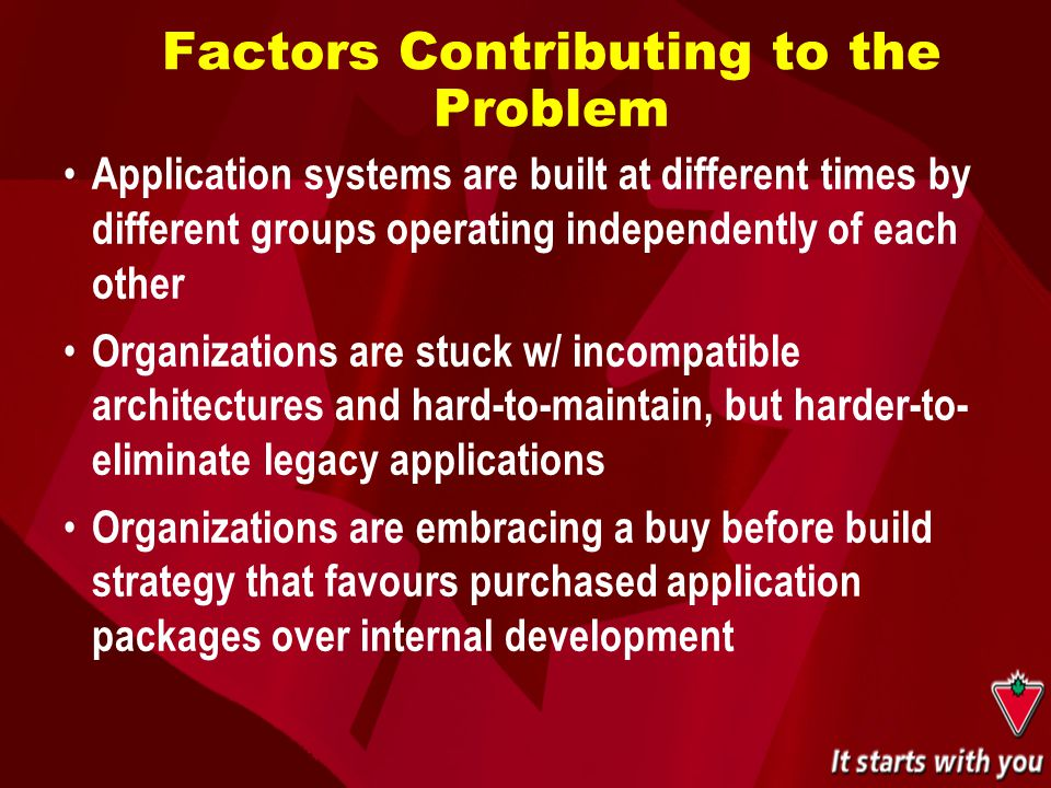 Factors Contributing to the Problem Application systems are built at different times by different groups operating independently of each other Organiz