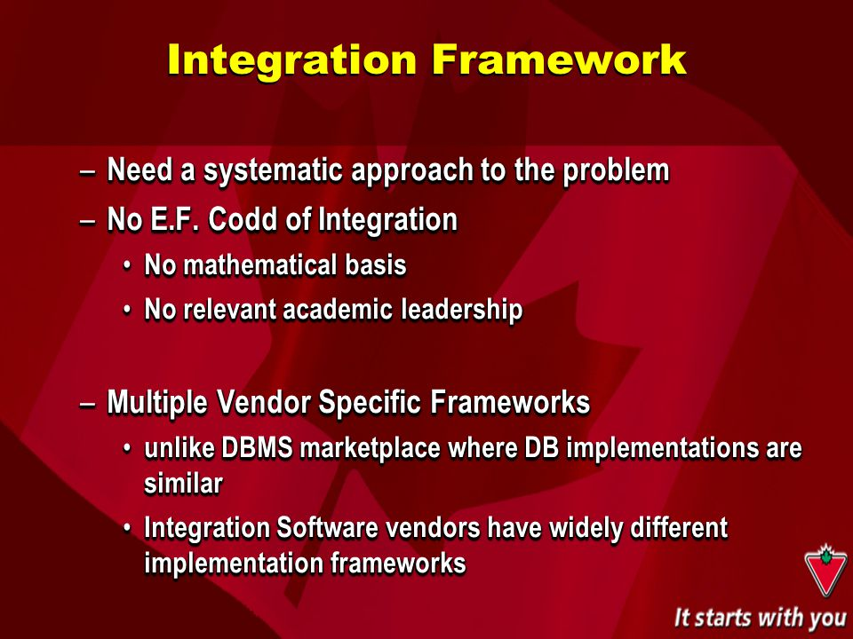 – Need a systematic approach to the problem – No E.F. Codd of Integration No mathematical basis No mathematical basis No relevant academic leadership
