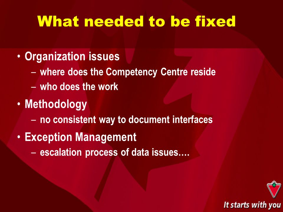 What needed to be fixed Organization issues – where does the Competency Centre reside – who does the work Methodology – no consistent way to document