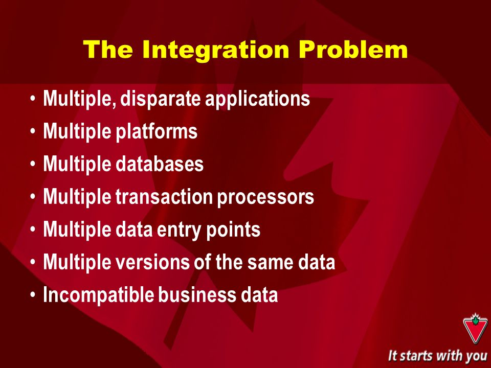 Factors Contributing to the Problem Application systems are built at different times by different groups operating independently of each other Organizations are stuck w/ incompatible architectures and hard-to-maintain, but harder-to- eliminate legacy applications Organizations are embracing a buy before build strategy that favours purchased application packages over internal development Application systems are built at different times by different groups operating independently of each other Organizations are stuck w/ incompatible architectures and hard-to-maintain, but harder-to- eliminate legacy applications Organizations are embracing a buy before build strategy that favours purchased application packages over internal development