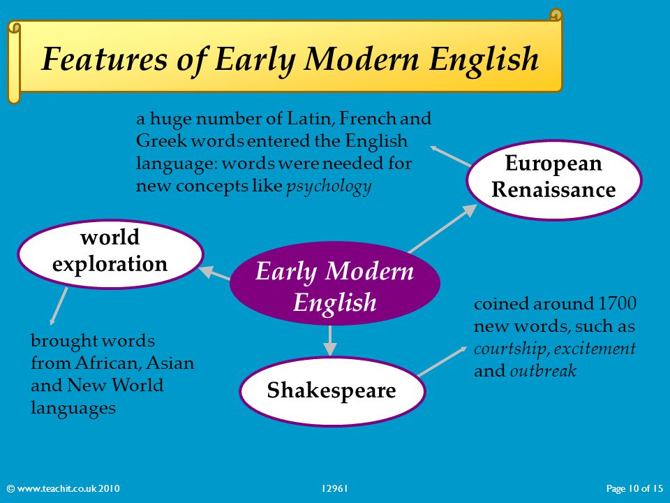 Features of Early Modern English brought words from African, Asian and New World languages world exploration a huge number of Latin, French and Greek