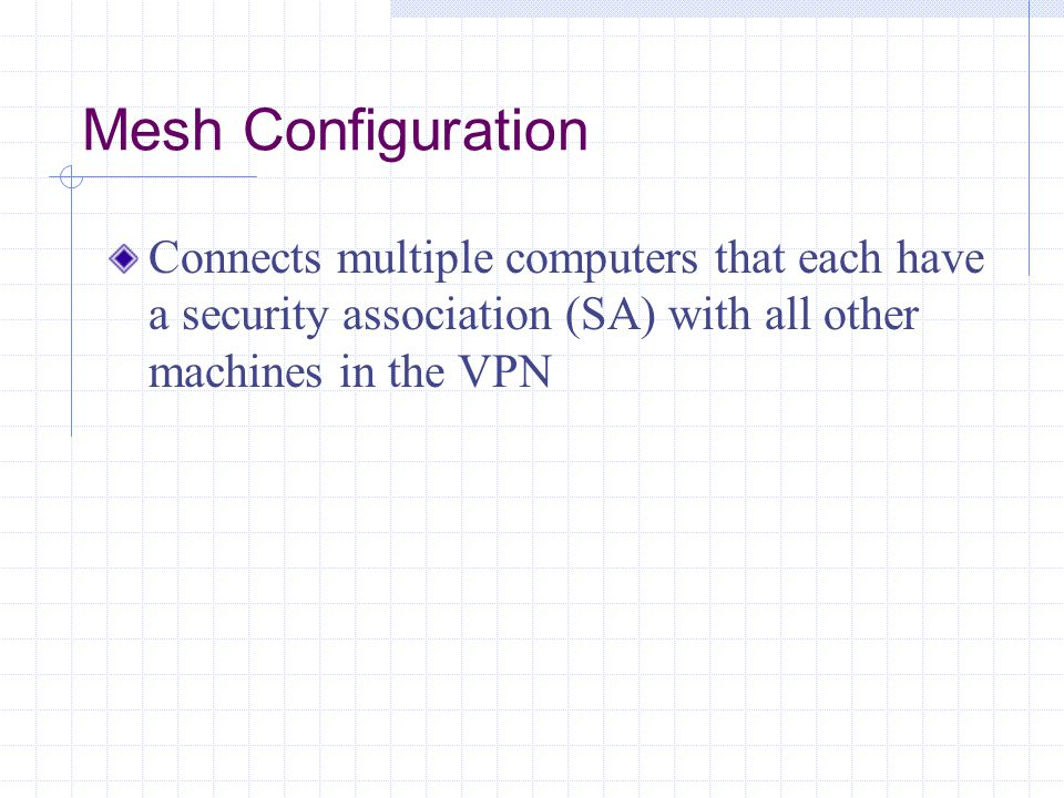 Mesh Configuration Connects multiple computers that each have a security association (SA) with all other machines in the VPN