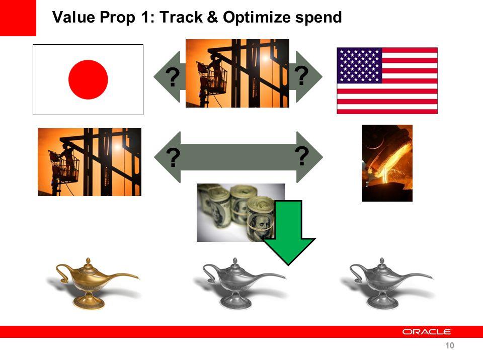 Value Prop 1: Track & Optimize spend ? ? ? ? 10