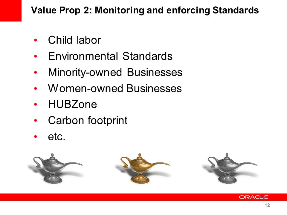 Value Prop 2: Monitoring and enforcing Standards Child labor Environmental Standards Minority-owned Businesses Women-owned Businesses HUBZone Carbon f