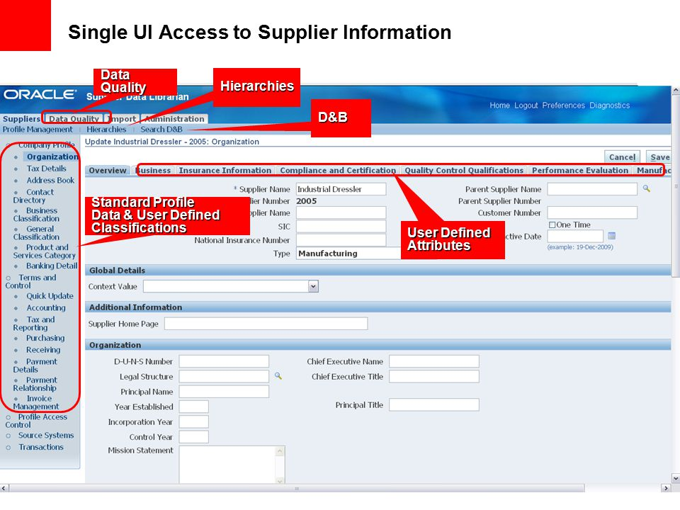 Single UI Access to Supplier Information Data Quality User Defined Attributes Standard Profile Data & User Defined Classifications Hierarchies D&B