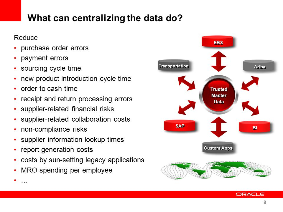 What can centralizing the data do? Reduce purchase order errors payment errors sourcing cycle time new product introduction cycle time order to cash t